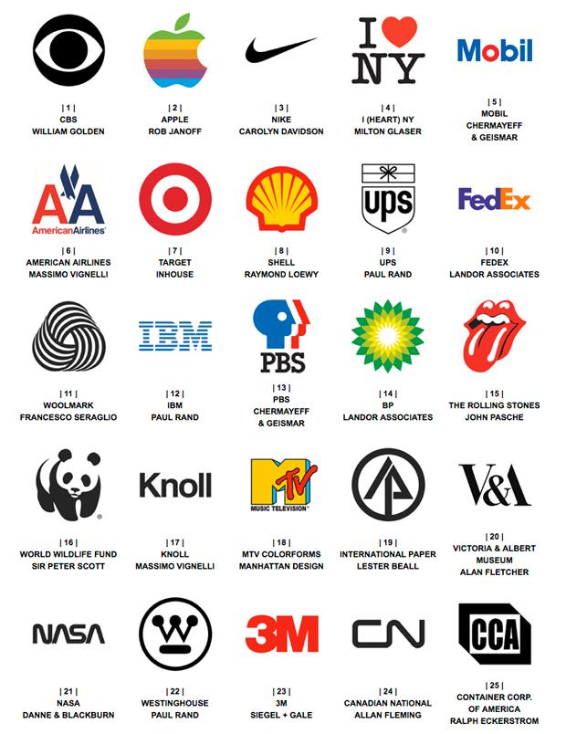Los 25 logos m s apreciados de la historia psicogr fico - Nombres originales empresas ...